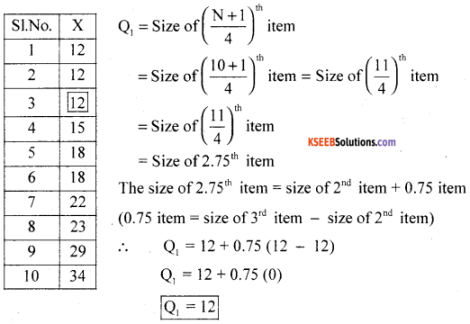 1st PUC Economics Previous Year Question Paper March 2019 (South) img 3