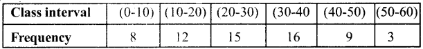 1st PUC Economics Question Bank Chapter 3 Organisation of Data image - 13