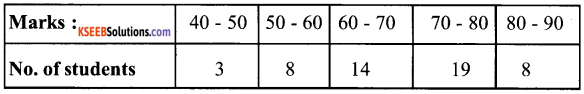 1st PUC Economics Question Bank Chapter 3 Organisation of Data image - 23