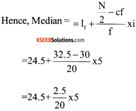 1st PUC Economics Question Bank Chapter 5 Measures of Central Tendency image - 11