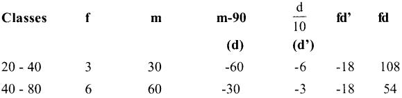 1st PUC Economics Question Bank Chapter 6 Measures of Dispersion image - 27