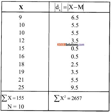 1st PUC Economics Question Bank Chapter 6 Measures of Dispersion image - 7
