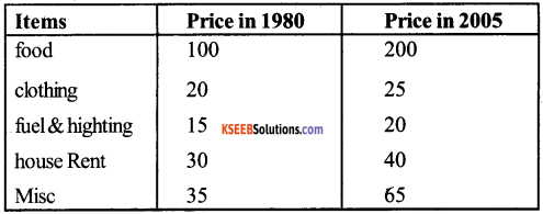 1st PUC Economics Question Bank Chapter 8 Index Numbers image - 19
