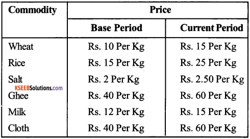 1st PUC Economics Question Bank Chapter 8 Index Numbers image - 6
