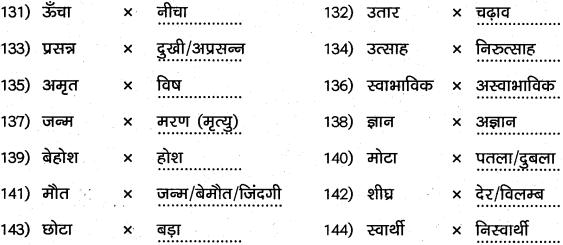 1st PUC Hindi Workbook Answers व्याकरण विपरीतार्थक विलोम शब्द 10