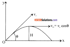 1st PUC Physics Previous Year Question Paper March 2019 (North) image - 1