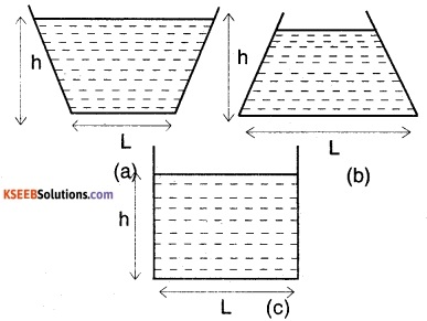 1st PUC Physics Question Bank Chapter 10 Mechanical Properties Of Fluids img 15