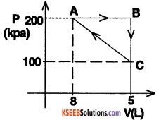 1st PUC Physics Question Bank Chapter 12 Thermodynamics img 11