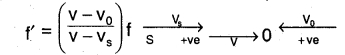 1st PUC Physics Question Bank Chapter 15 Waves img 27