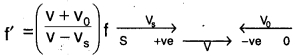 1st PUC Physics Question Bank Chapter 15 Waves img 28