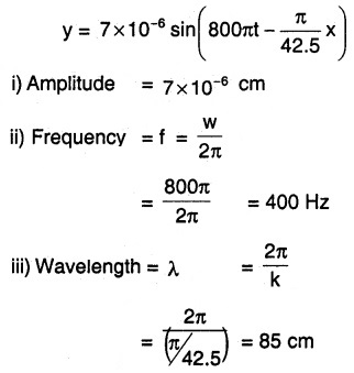 1st PUC Physics Question Bank Chapter 15 Waves img 45
