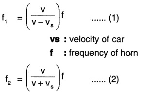 1st PUC Physics Question Bank Chapter 15 Waves img 64