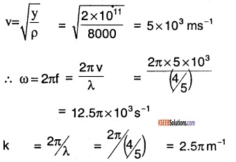 1st PUC Physics Question Bank Chapter 15 Waves img 87