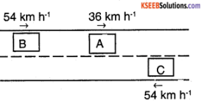 1st PUC Physics Question Bank Chapter 3 Motion in a Straight Line img 7