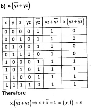 2nd PUC Computer Science Boolean Algebra Five Marks Questions and Answers 75