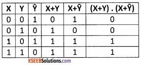 2nd PUC Computer Science Boolean Algebra One Mark Questions and Answers 13