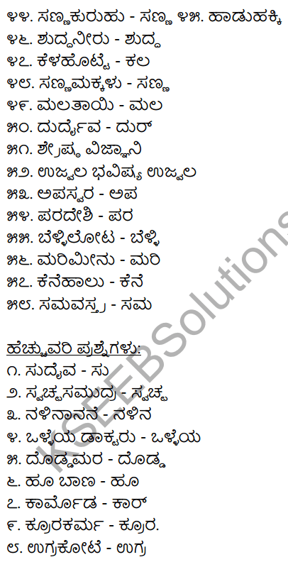 2nd PUC Kannada Workbook Answers Chapter 7 Namapadagalu, Gunavachakagalu, Vibhakti Pratyayagalu 3