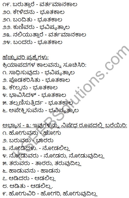 Chapter 8 Kriya Padagalu, Dhatu, Kala Suchaka Galu, Nishedharthaka Rupa 4