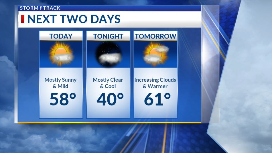 Mild through midweek before it turns much colder Thursday