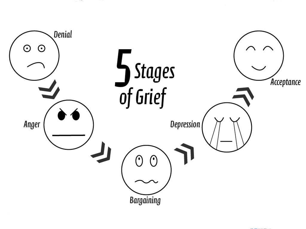Opinion Grief Does Not Easily Separate Into Stages