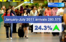 Air arrivals up 24pc in first seven months