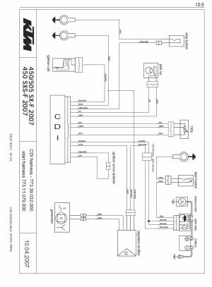 Ktm 380 Wiring Diagram | Wiring Diagram