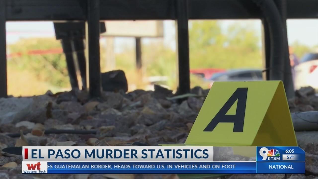 Murder_Statistics_0_20190117020344