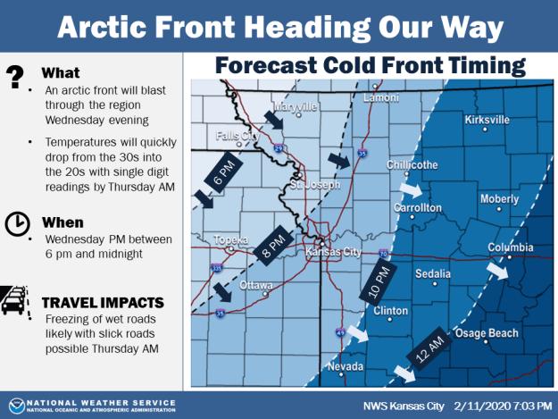 Arctic Front Graphic