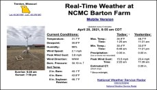 Weather Equipment at NCMC Barton Farm Campus