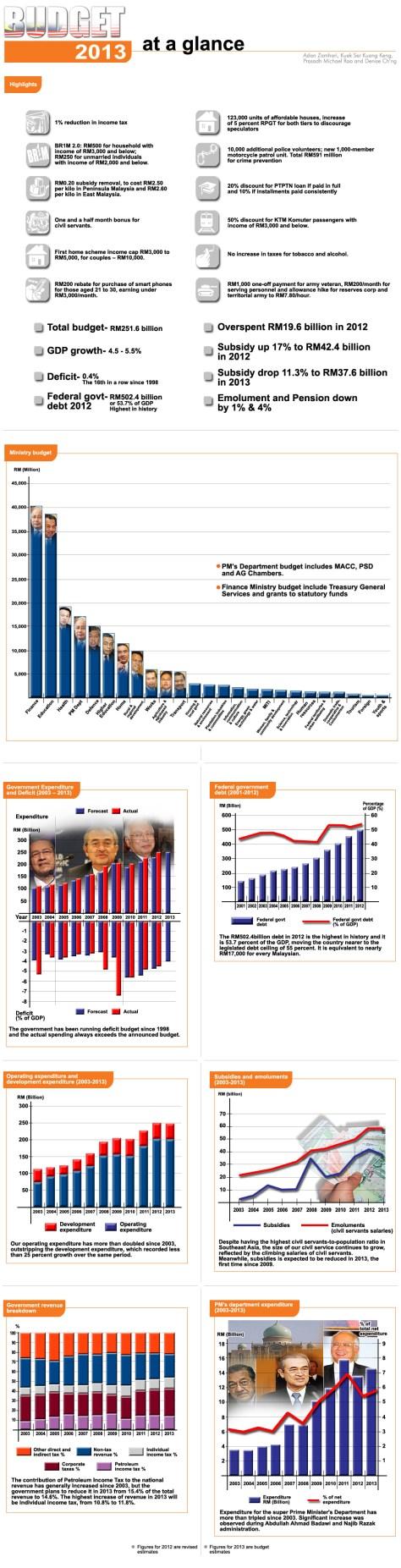 budget2013longimage