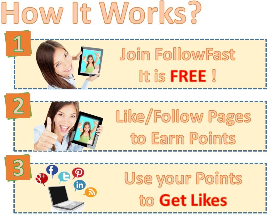 how-it-works-followfast