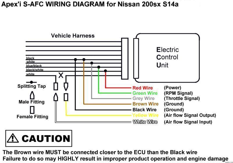 Apexi Safc Wiring Diagram - wiring diagrams schematics