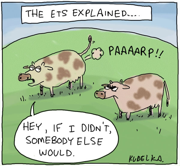 The ETS Explained