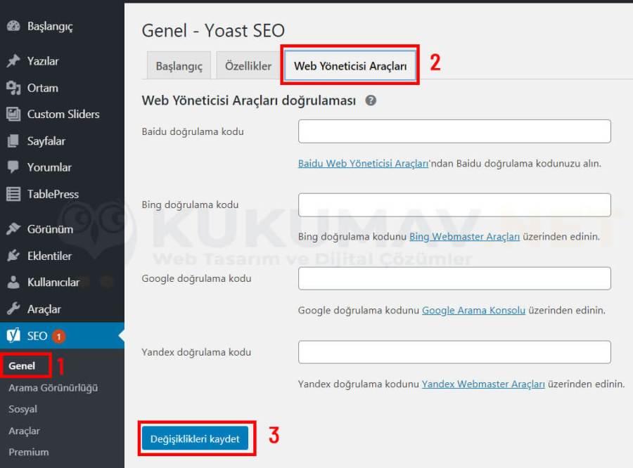 Yoast SEO Web Yöneticisi Araçları