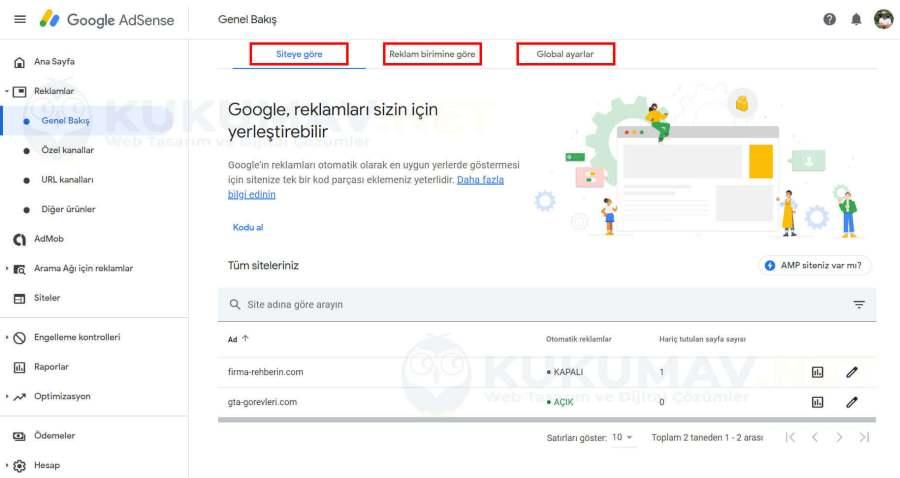 Google birimleri