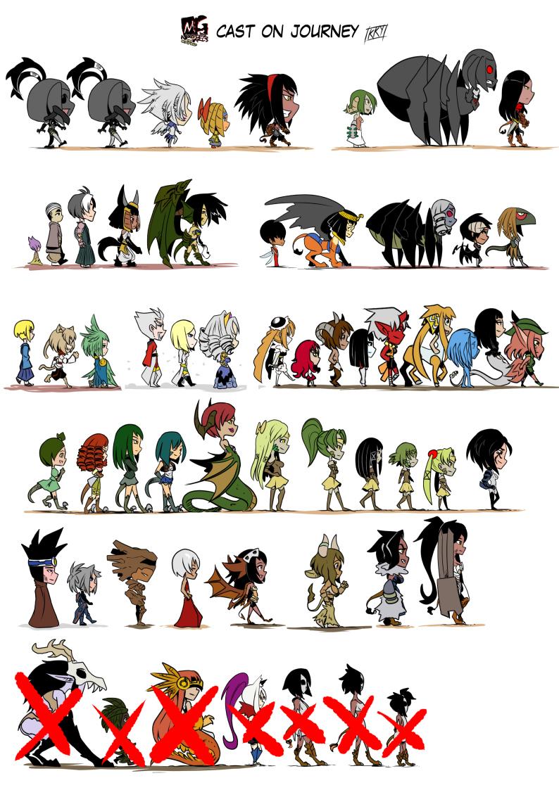 Elenco de personajes