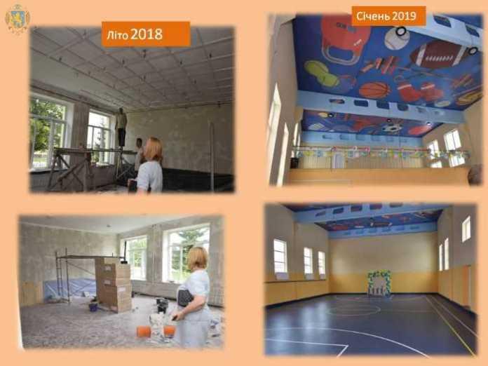На Яворівщині відкрили новозбудований спортивний зал