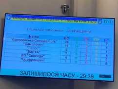 Партія Садового підтримала російський бізнес у Львові