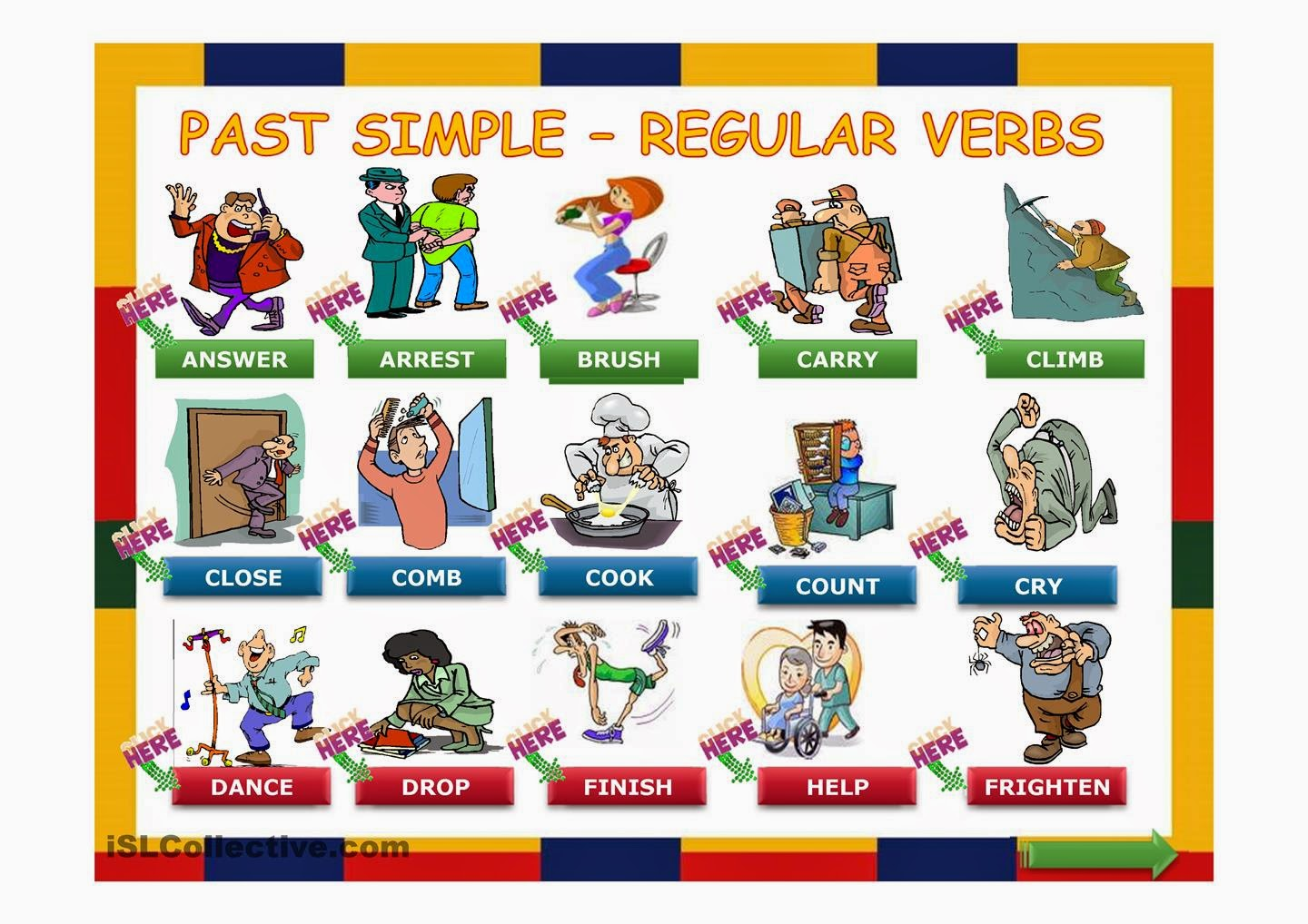 Verbs Expressing The Past