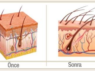 Dermo Mineral Sakal Serumu
