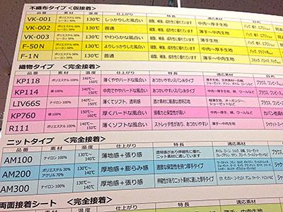 ZiLシートカバー製作…サイドシート編