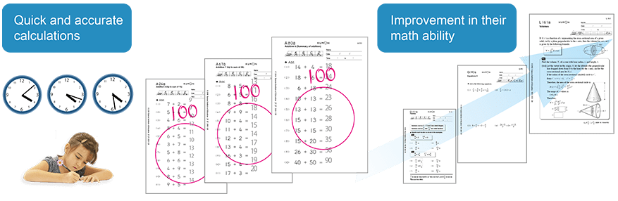 Five Features Of Kumon S Small Step Worksheets