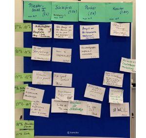 Barcamp Bergisch Land 2020: Sessionplanung Tag 2 (Bild: kumulus)