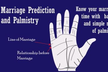 Accurate Marriage Prediction by Palmistry