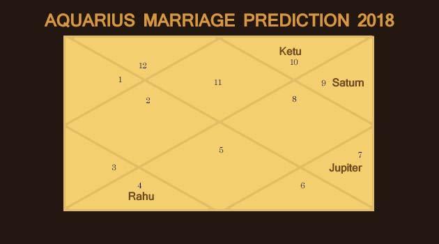 Aquarius Marriage Prediction 2018