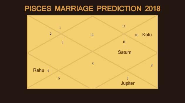 Pisces Marriage Prediction 2018