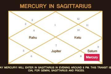 mercury in sagittarius
