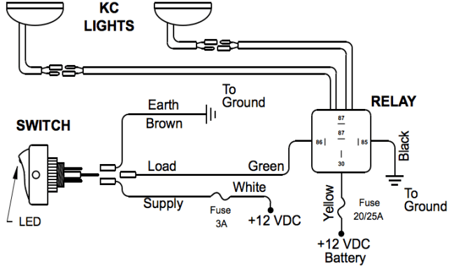 wiring diagram for front fog lights wiring diagram 1965 mustang gt fog light wiring ford forum