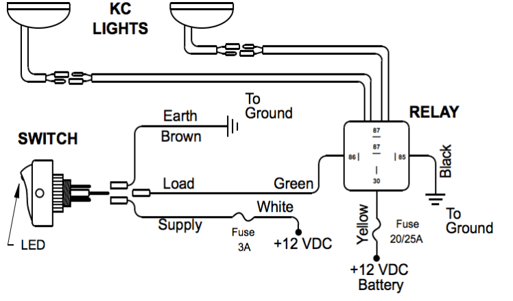 off road light wiring diagram wiring diagram wiring diagram for led lights and schematic design aux off road