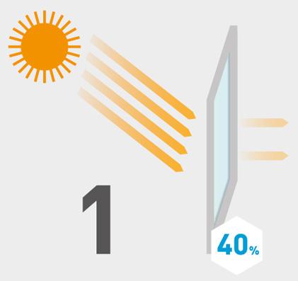 heat protection ป้องกันความร้อน